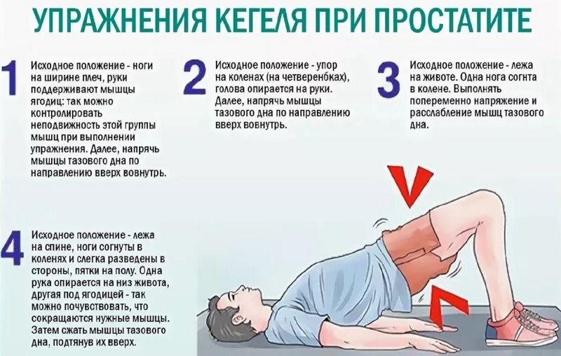 профилактика простатита препараты